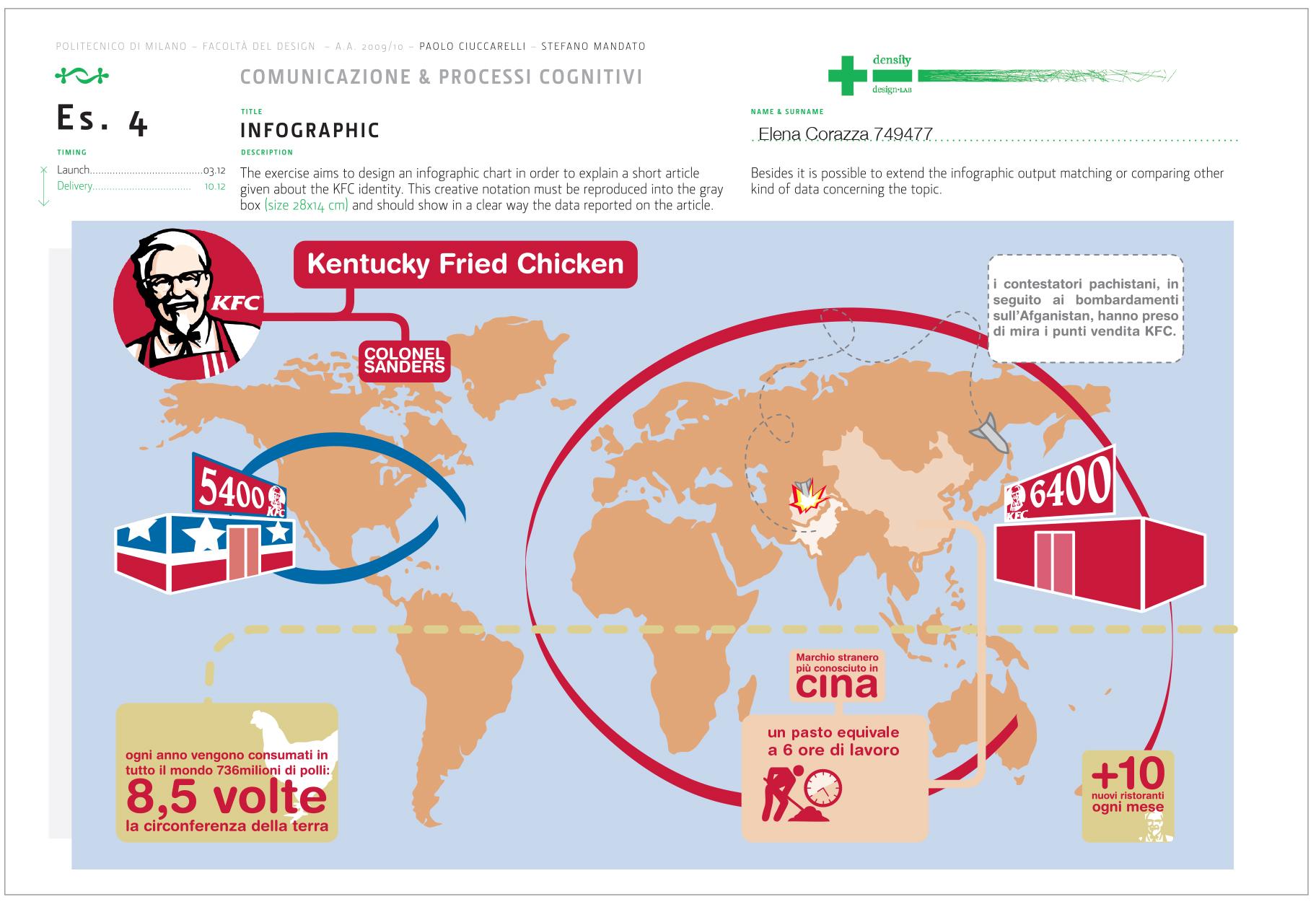 infografica3a
